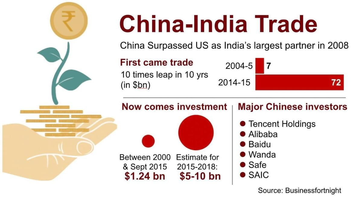 Exclusive interview with the founder of China-India
