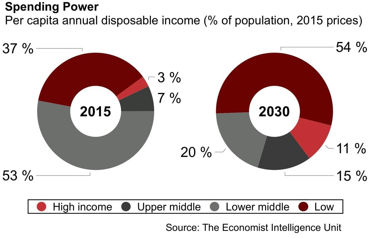 Private disposable income in China