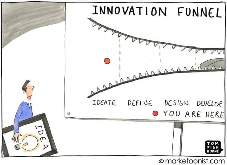 "A cartoon of a concerned-looking man holding an idea. The chart ahead of him called ""Innovation Funnel"" shows the process of ideating, defining, designing, and developing in a mouth with sharp teeth"