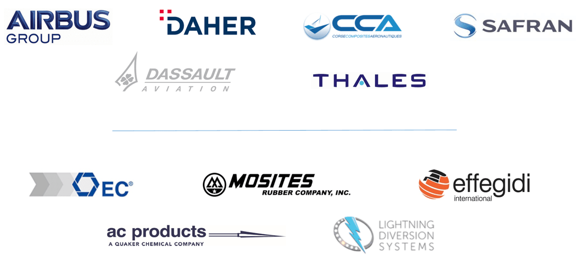 SCEI is trusted by OEM such as AIRBUS, DAHER, CCA, SAFRAN, DASSAULT, THALES and manufacturers as Euro-Composites, MOSITES, EFFEGIDI, AC PRODUCTS and LDS