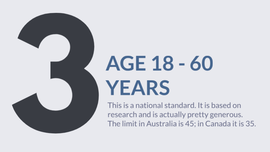 #3 Age 18 - 60 Years