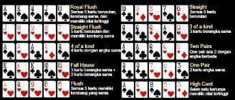 Salah Satu Trik Main Poker Online Adalah Mengetahui Susunan Kombinasi Kartu