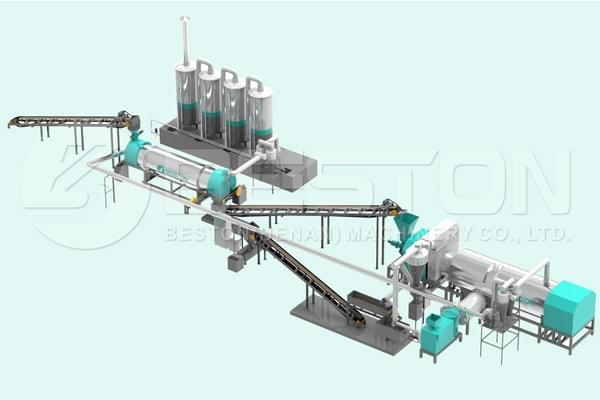 Where To Find A Biomass Pyrolysis Plant Available For Sale