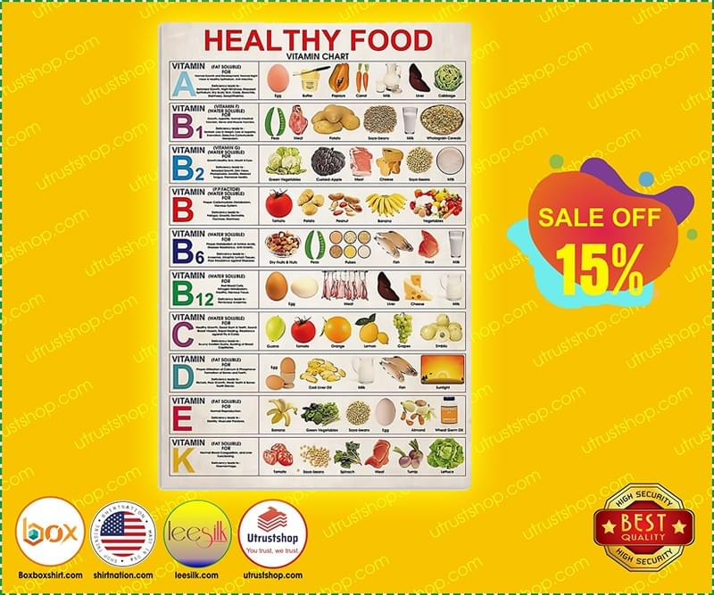 healthy food vitamin chart Hot home decor Poster  36x24/'/'