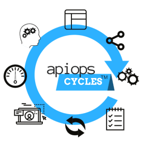 APIOps Cycles is licensed method for lean API development