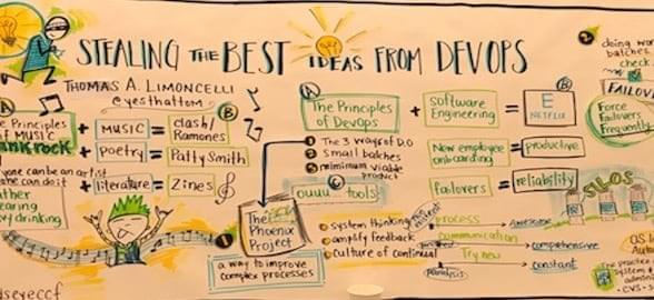 DevOps Day NYC - Stealing the best ideas from DevOps