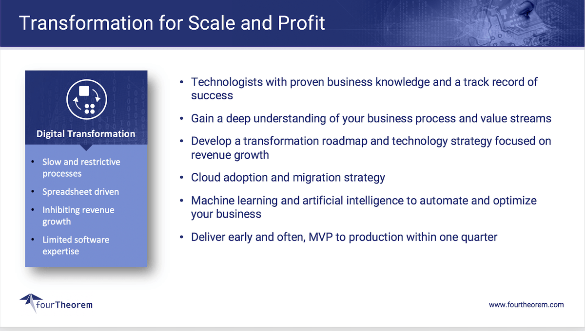 Why digital transformation is key to successful business - Transformation for Scale and Profit