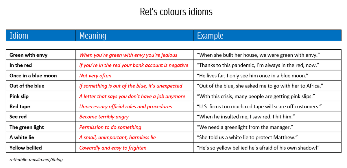 Ten idioms based on colours