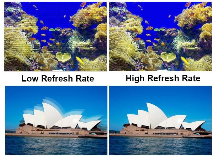 High refresh rate led display performance