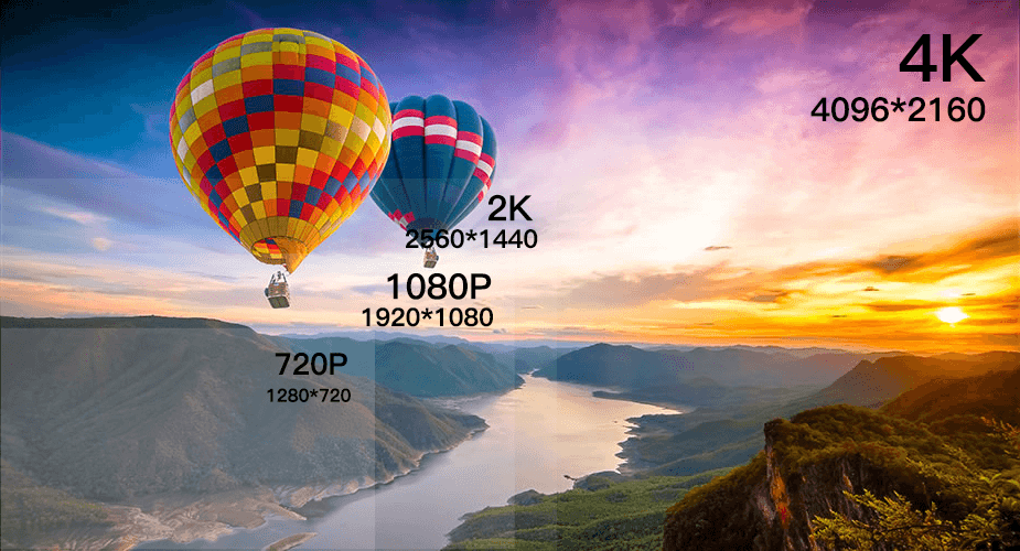 720P, 1080P, 2K and 4K resolution