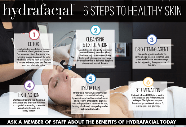 HydraFacial Six Steps