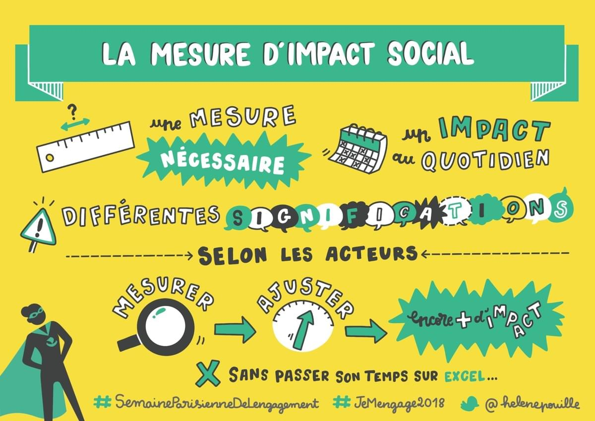 facilitation graphique, facilitation visuelle, sketchnotes, infographie, hélène pouille, associations, engagement, impact, paris