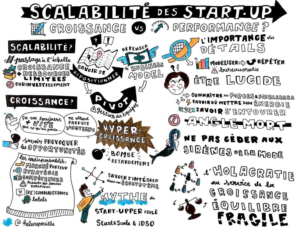 facilitation graphique, facilitation visuelle, sketchnotes, infographie, hélène pouille, start-up, entrepreneuriat, scalabilité, nantes digital week