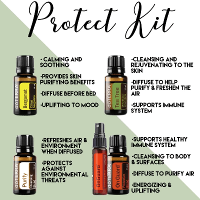 With the right tools, you can give your body what it needs to stay strong all season.  Protect Kit