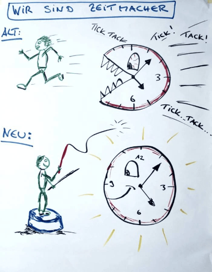 Map of timemaking. We are timemakers. Old: A person running from a rabid clock face trying to eat them 'tick, tock, tick, tock'. New: A person standing on a pedestal like a lion tamer in a circus, with a whip and a stick, facing a tamed clockface ready to obey.