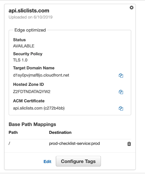 AWS Console Custom Domain Configuration for a Single Path
