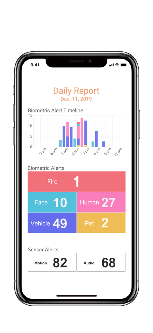 amaryllo biometric daily report security camera app iOS Android