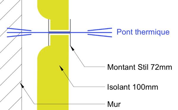 Pont thermique sur doublage demi stil sur ossature