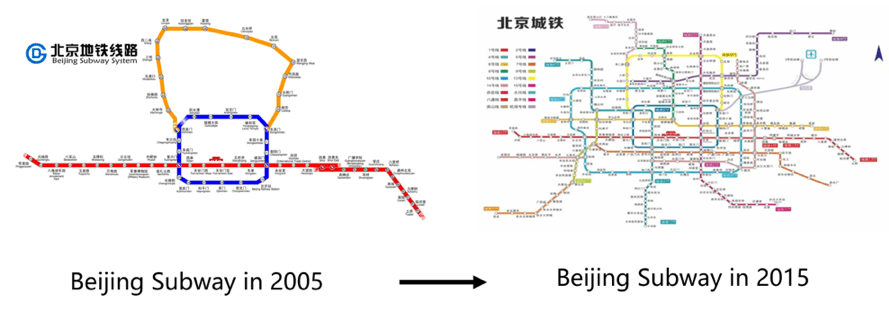 Beijing subway network 2005 and 2015