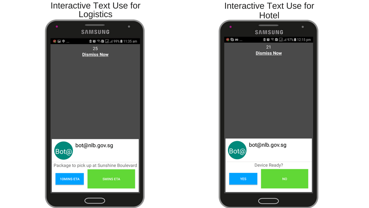 Practical Use of Interactive Text Feature