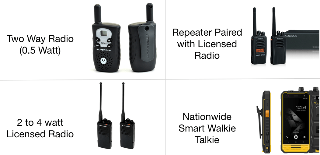 Types of Walkie Talkies in Singapore