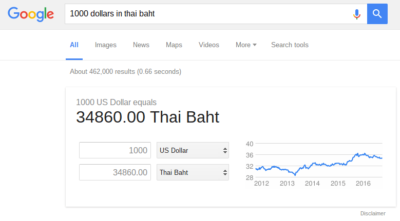 Google currency conversion