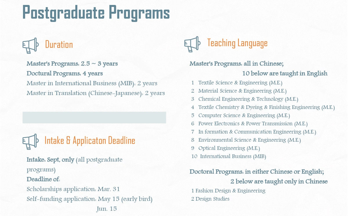 Postgraduate Programs offered by DHU