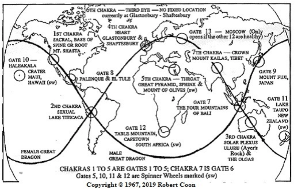 Ley Lines of the Earth, from Robert Coon