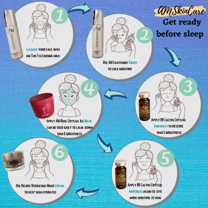 A Night Skincare Routine before sleep