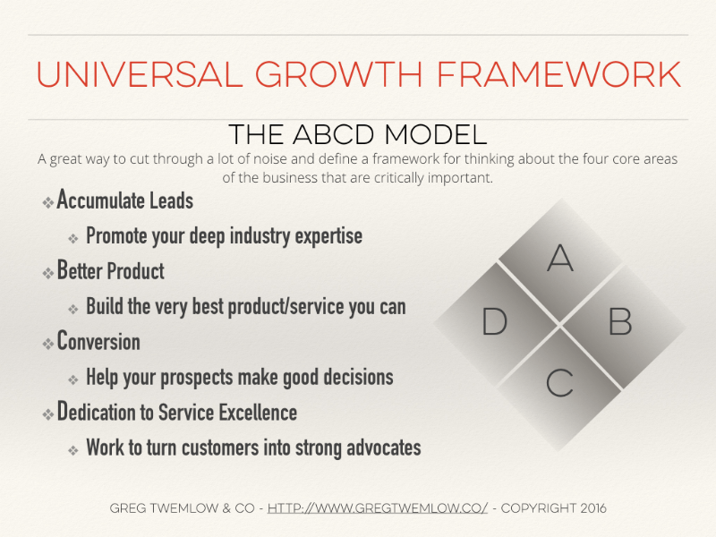 Startup Growth Framework by Greg Twemlow