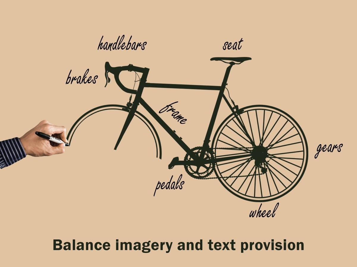 Image shows a bicycle's components being drawn by hand and the names of the component written in text adjacent to the relevant components