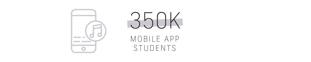 Three hundred fifty thousand Mobile app students