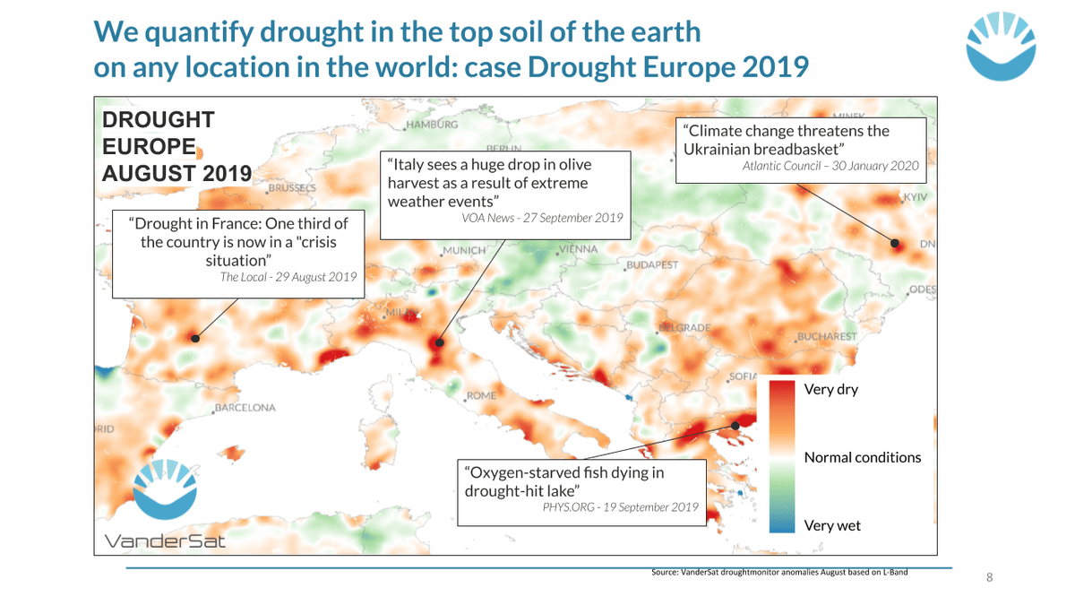 Drought in top soil in Europe compared to normal for August 2019