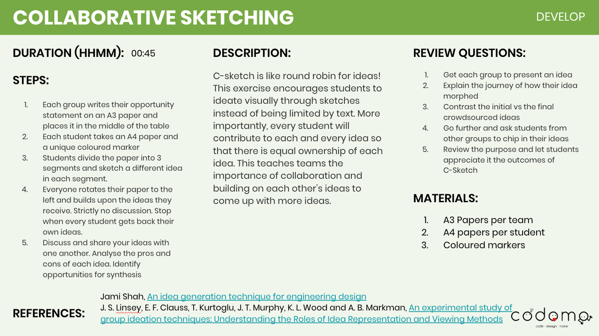 Design Innovation Activities Kit - Codomo