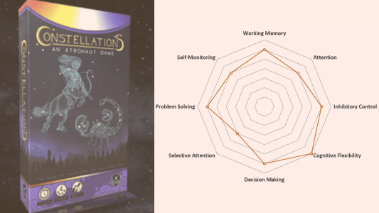 Constellations Game - What Skills Contellations Teaches