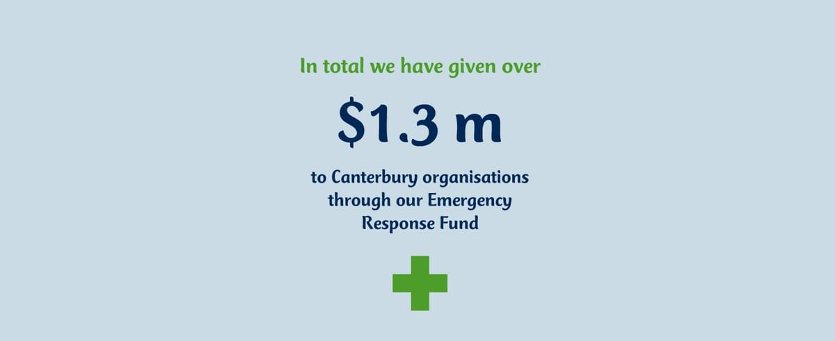In total we have given over $1.3million to Canterbury organisations through our Emergency Response Fun