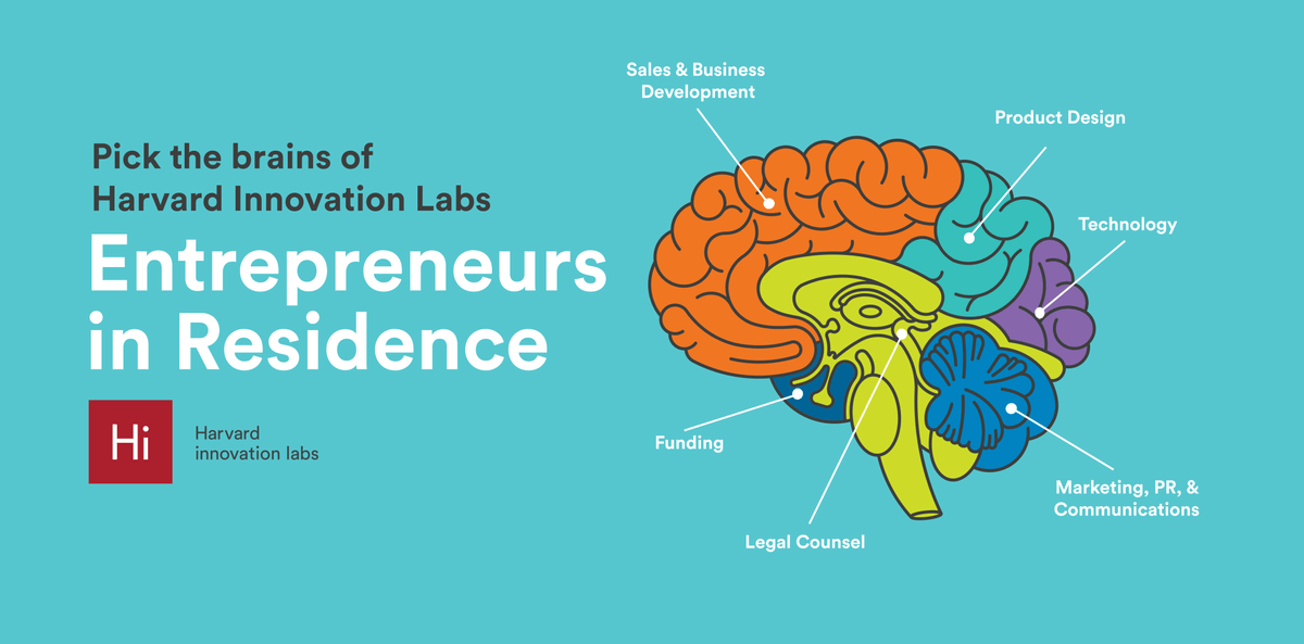 Image of Entrepreneurs in Residence program and Harvard Innovation Lab, diagrammed on a colorful brain.
