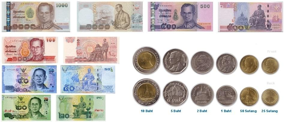 Thailand Currency. All You Need To Know Before You Travel To The Land Of Freedom THAILAND