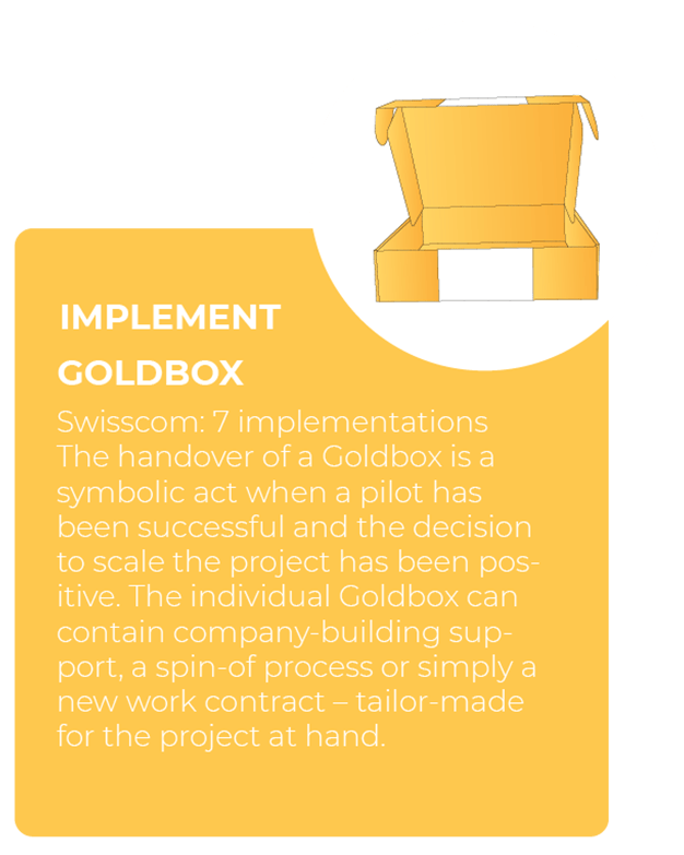 GoldBox, Implement
