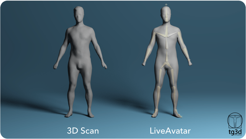 The Scanatic™ LiveAvatar Service