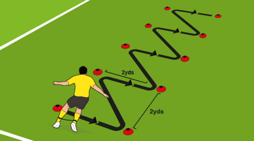 Explosive Football Drills: Build Explosive Power & Increase Mobility