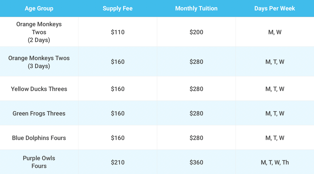 Tuition & Fees for Bible Church Preschool
