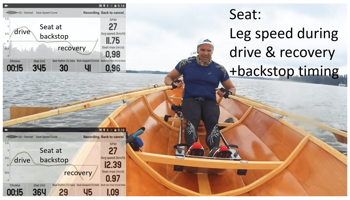 Leg speed and seat technique measurement with Quiske Rowing