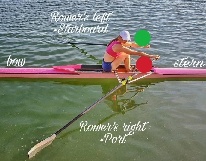 Starboard vs Port from a rowers point of view