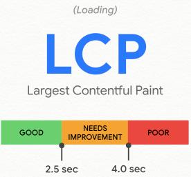 LCP Largesst Contentful Paint