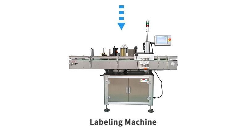 胶囊成型液生产线贴标机