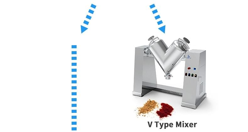胶囊型溶液生产线v型搅拌机