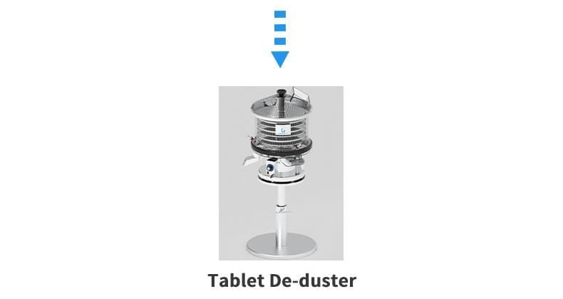 片剂成型液生产线片剂除尘器