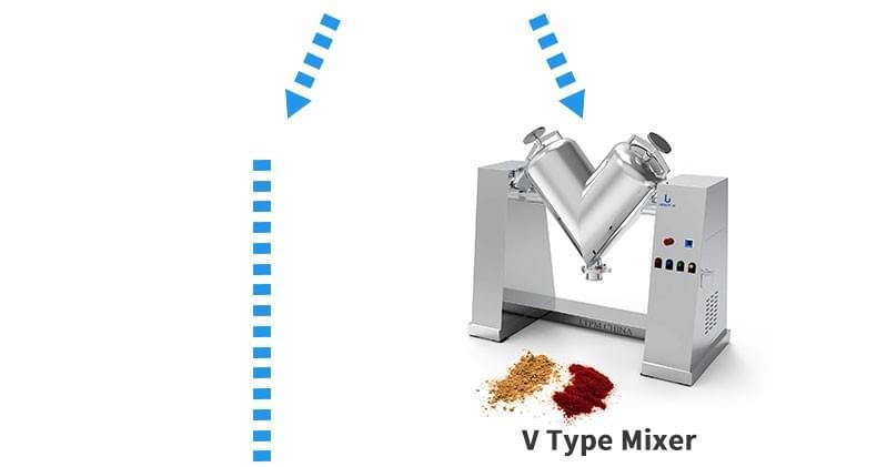 片剂成型液生产线v型搅拌机