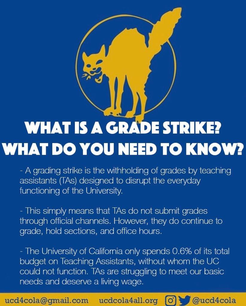 "Image says, ""What is a grade strike? What do you need to know? 1. A grading strike is the withholding of grades by teaching assistants (TAs) designed to disrupt the everyday functioning of the University. 2. This simply means that TAs do not submit grades through official channels. However, they do continue to grade, hold sections, and office hours. 3. The University of California only spends 0.6% of its total budget on teaching assistants, without whom the UC could not function. TAs are struggling to meet our basic needs and deserve a living wage."" Below the text is series of links: ucd4cola@gmail.com ucdcola4all.org and @ucd4cola on twitter and instagram."